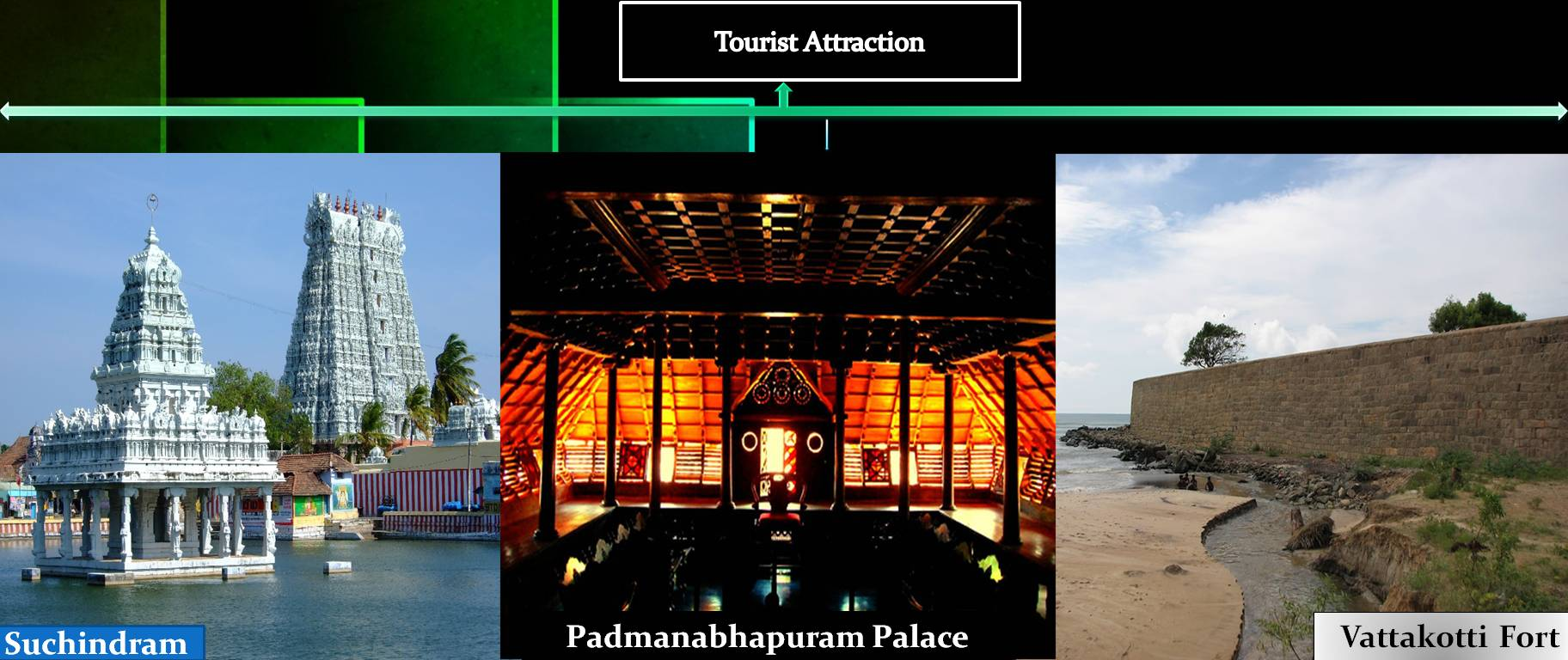 Tourist Attraction in Kanyakumari