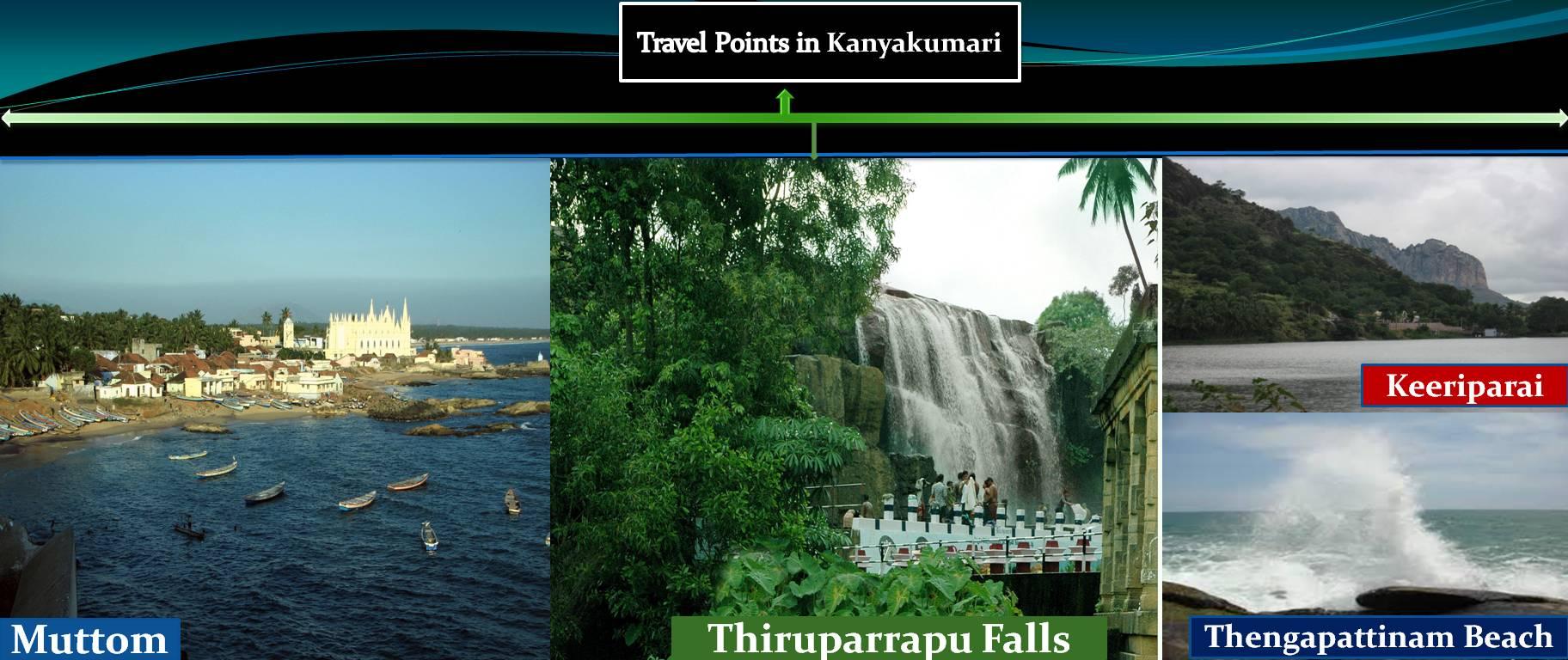 Travel Point in Kanyakumari