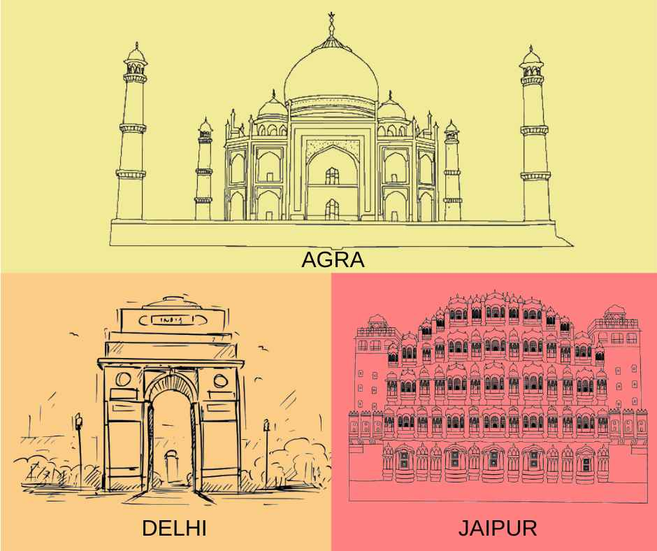The Golden Triangle India